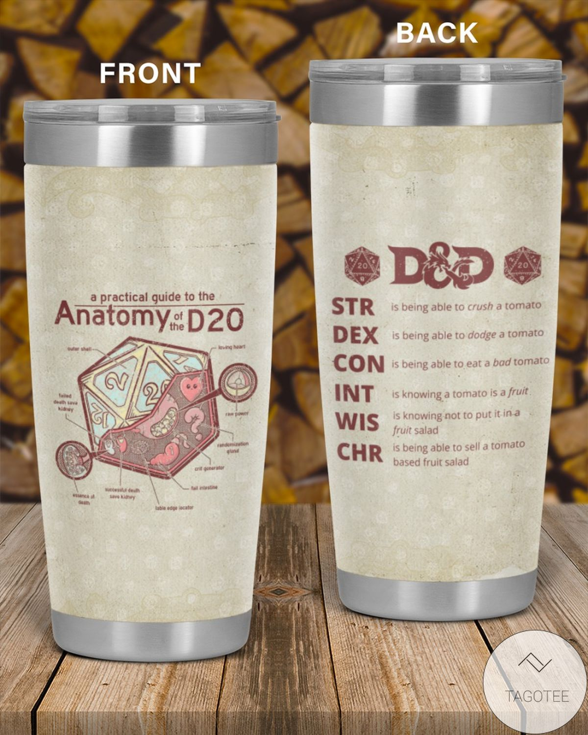 Wonderful A Practical Guide To Anatomy Of D20 Tumbler