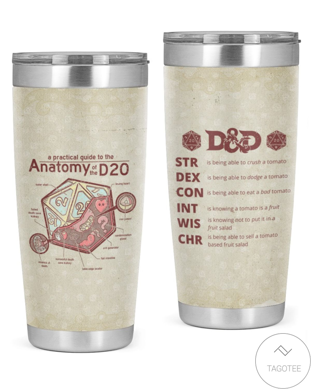 A Practical Guide To Anatomy Of D20 Tumbler
